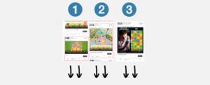 схема поиска рекламных подходов